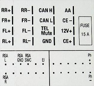 radiostecker anschlussbelegung